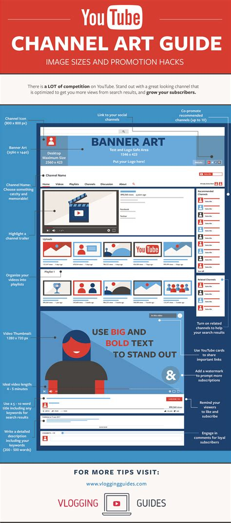 [Infographic] YouTube Channel Art Guide for Vloggers
