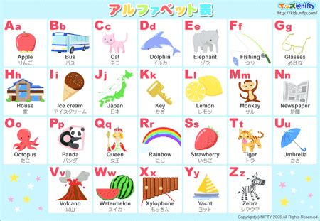 アルファベット - Alphabet - JapaneseClass